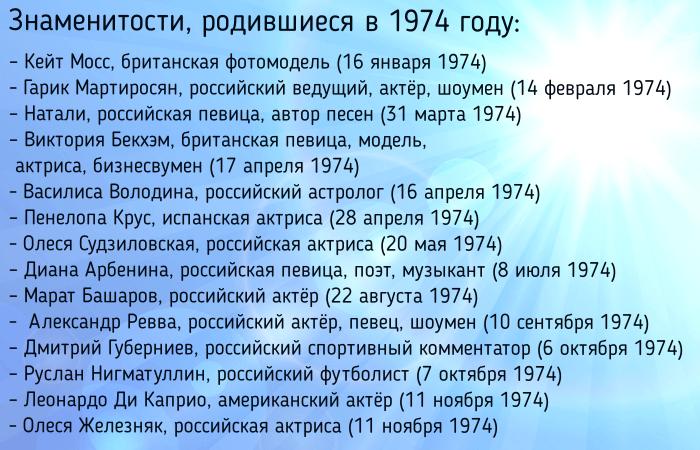 1974 год - какого животного по восточному календарю. Китайский гороскоп для женщин и мужчин